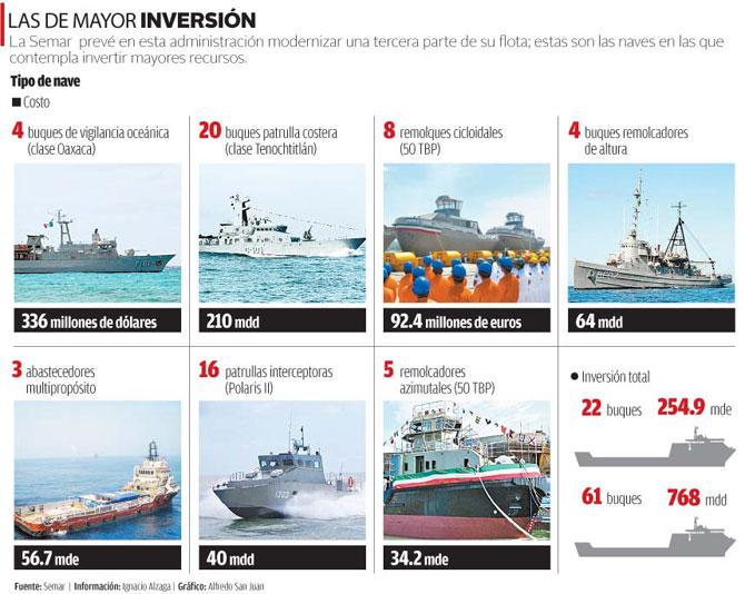 CONSTRUCCIONES NAVALES. LOS BUQUES QUE HACEN FALTA?? - Página 8 Marina-construccion-buques