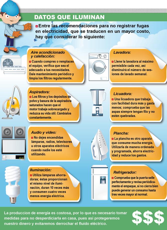Industria de yucat n busca la reducci n energ tica para - Maneras de ahorrar energia ...